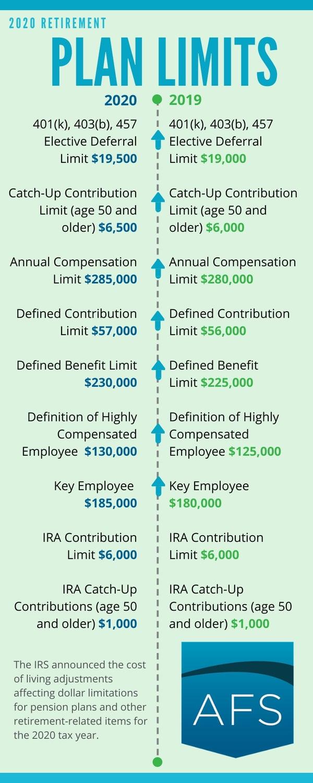 2020 Retirement Plans Infographic_employer