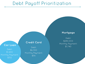 Debt_Payoff_Prioritization_1-288966-edited.png