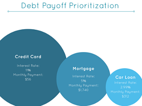 Debt_Payoff_Prioritization_2-405377-edited.png