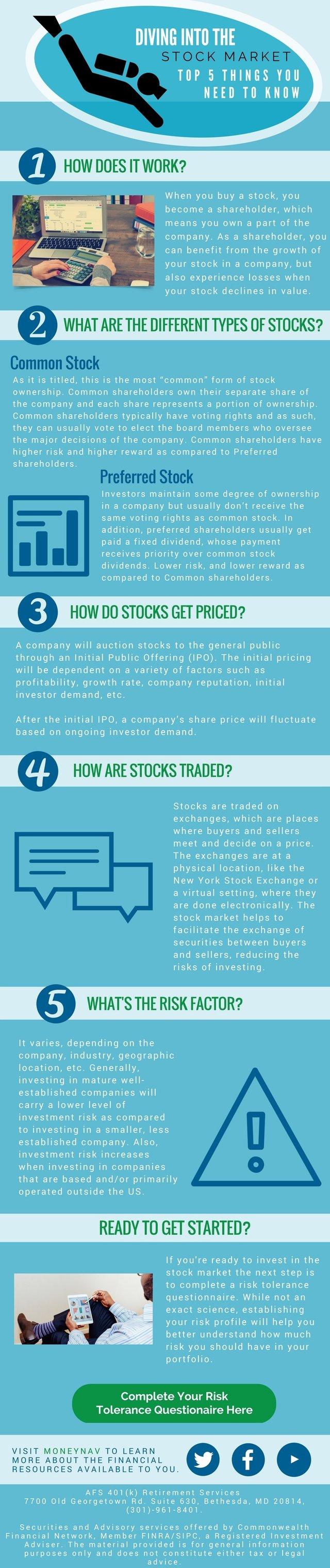 Stock Market Infographic (2).jpg
